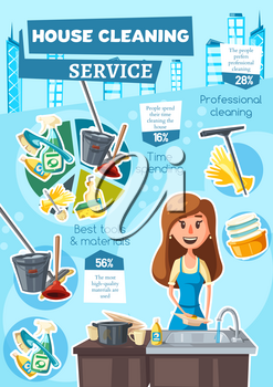House cleaning infographic on home clean service. Vector statistics on cleaning time, laundry and dishwashing, professional housekeeping percent shares and diagram graphs on cleaning tools