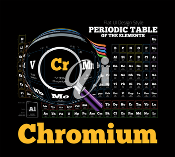 Periodic Table of the element. Chromium, CR. Vector illustration on black