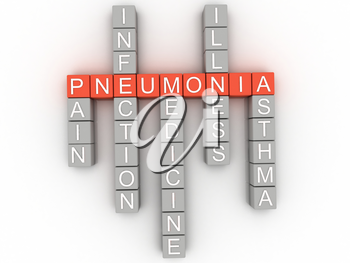 3d image Pneumonia issues concept word cloud background