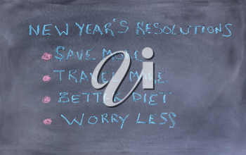 List of New Year resolutions written on erased chalkboard