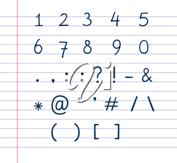 Several handwritten numbers and text symbols on lined paper.