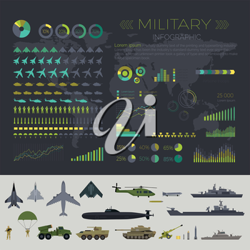 Military infographic set. Weapons, tanks, combat vehicles, helicopters, warships, planes, artillery and soldiers. Political world map. War symbols and armed forces icons. Global world military power