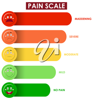 Diagram showing pain scale level with different colors illustration