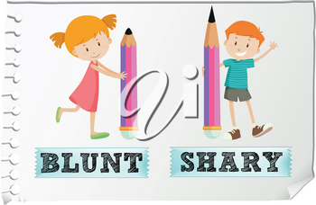 Opposite adjectives blunt and sharp illustration