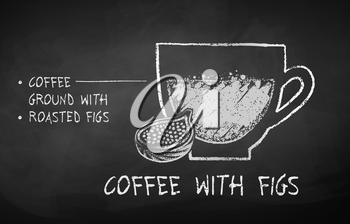 Vector black and white chalk drawn sketch of coffee with Figs recipe on chalkboard background.