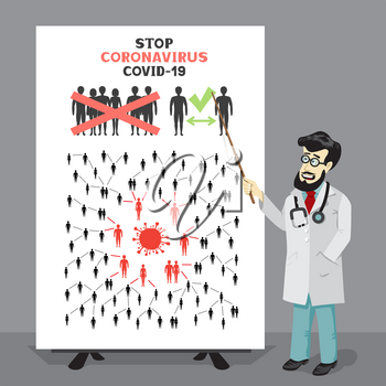 Doctor with pointer explains keep distance to stop coronavirus covid-19. Infographics on big white poster. Medical education