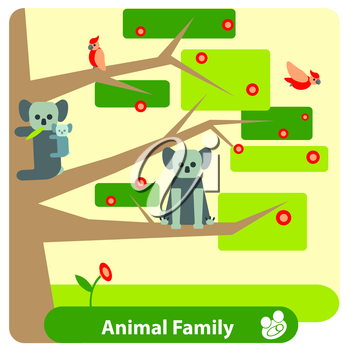 The family of koalas on a eucalyptus tree with birds and blooming flowers, flat, conceptual and illustrative style. It can be used for design of cards or covers. Vector illustration