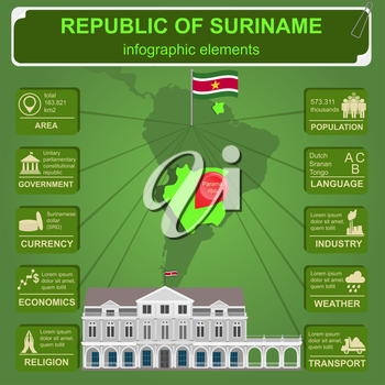 Suriname infographics, statistical data, sights. Presidential Palace in Paramaribo. Vector illustration