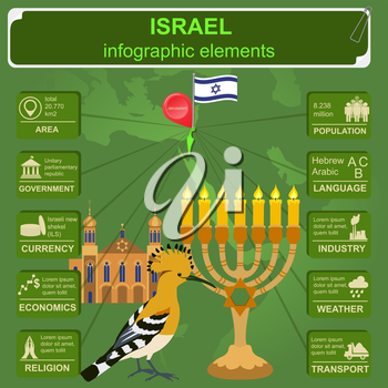 Israel  infographics, statistical data, sights. Vector illustration