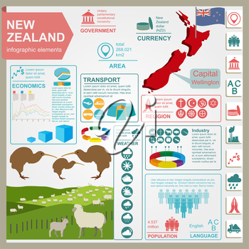 New Zealand  infographics, statistical data, sights. Vector illustration