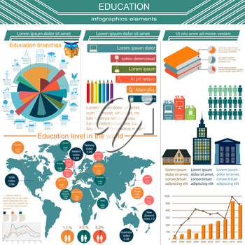 Education school infographics. Set elements for creating your own infographics. Vector illustration
