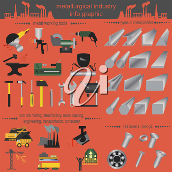 Set of metallurgy icons, metal working tools; steel profiles for creating your own industry infographics. Vector illustration