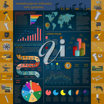 Set of elements and tools of metallurgical industry for creating infograpics. Vector illustration