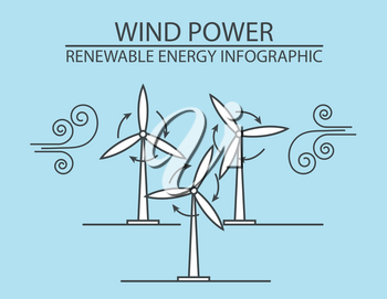 Renewable energy infographic. Wind power station. Global environmental problems. Vector illustration