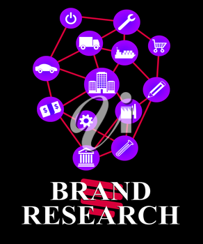 Brand Research Indicating Company Identity Study And Analysis