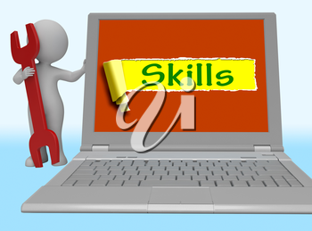 Skills Word Showing Training And Learning On Web 3d Rendering