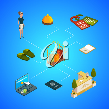 Vector isometric hotel icons infographic concept illustration isolated on background