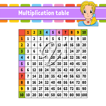 Color square multiplication table from 1 to 100. For the education of children. Isolated on a white background. With a cute cartoon character. Young girl.